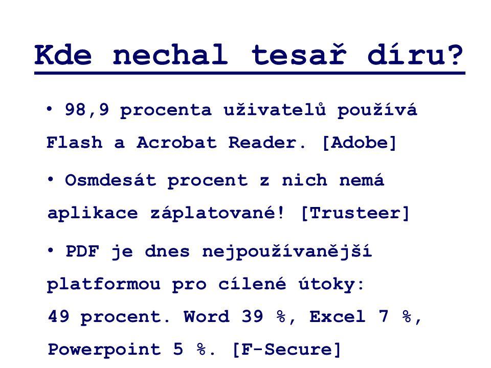 Kde nechal tesař díru 98,9 procenta uživatelů používá Flash a Acrobat Reader. [Adobe] Osmdesát procent z nich nemá aplikace záplatované! [Trusteer]